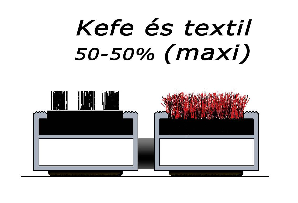Maxi_kefe_textil