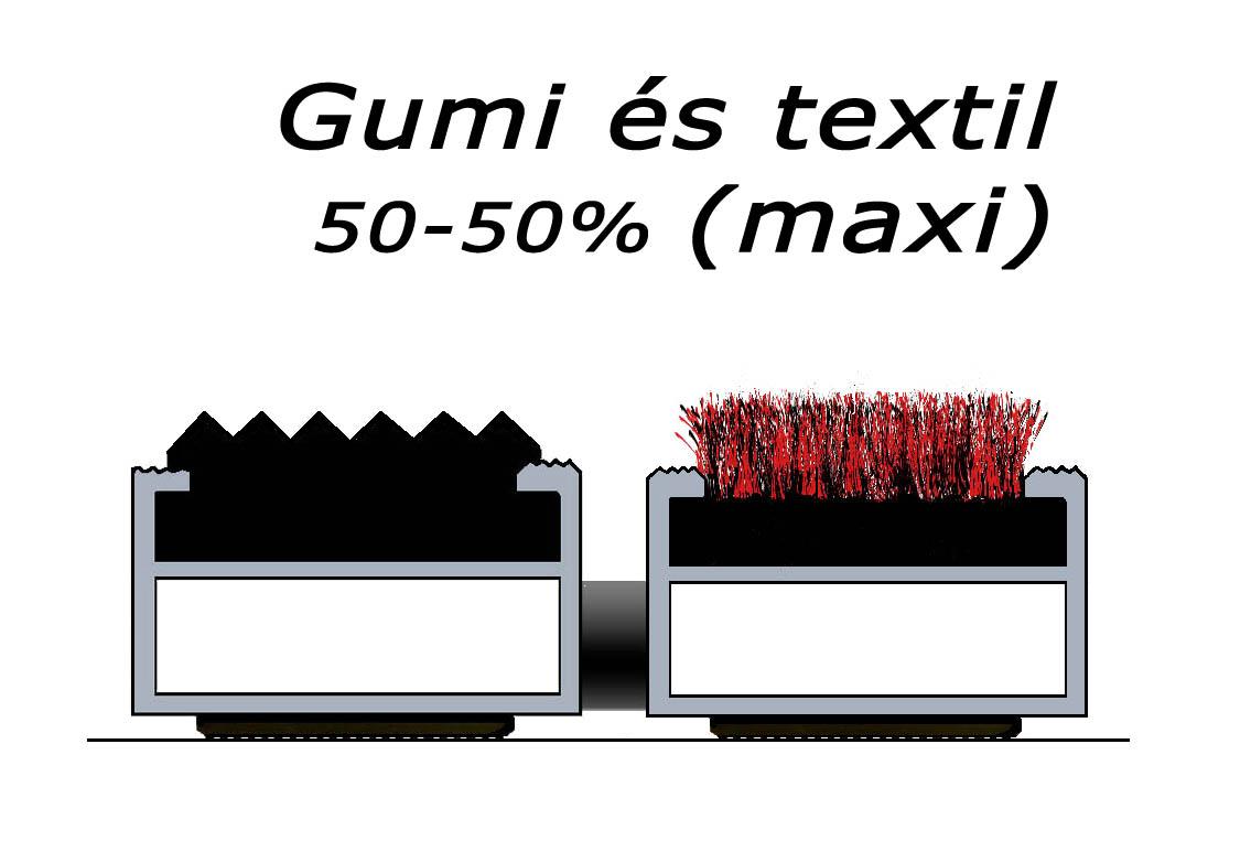 maxi_gumi_textil