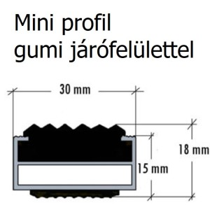 alutrend-mini-gumi